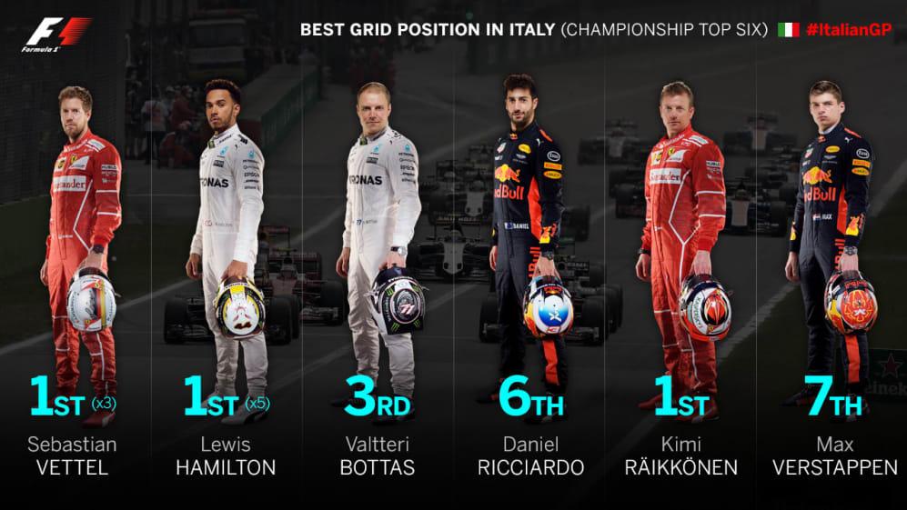 best-grid-italy.jpg
