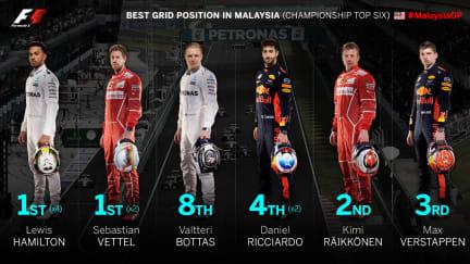 best-grid-malaysia.jpg