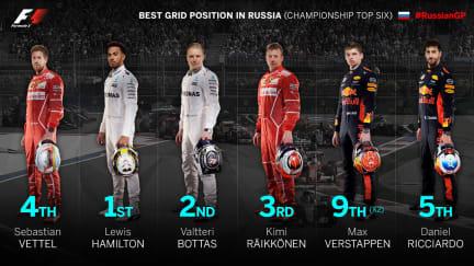 best-grid-rus.jpg