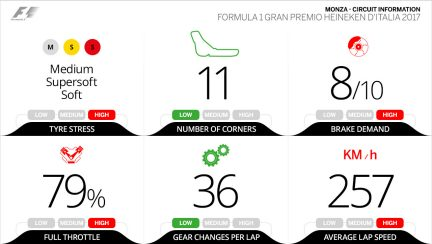 circuit-information-italy.jpg