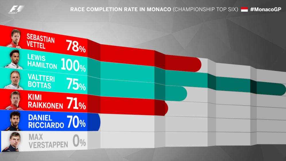 completion-rate-monaco.jpg