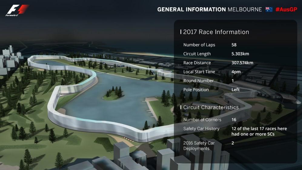 general-information-australia-2017.jpg