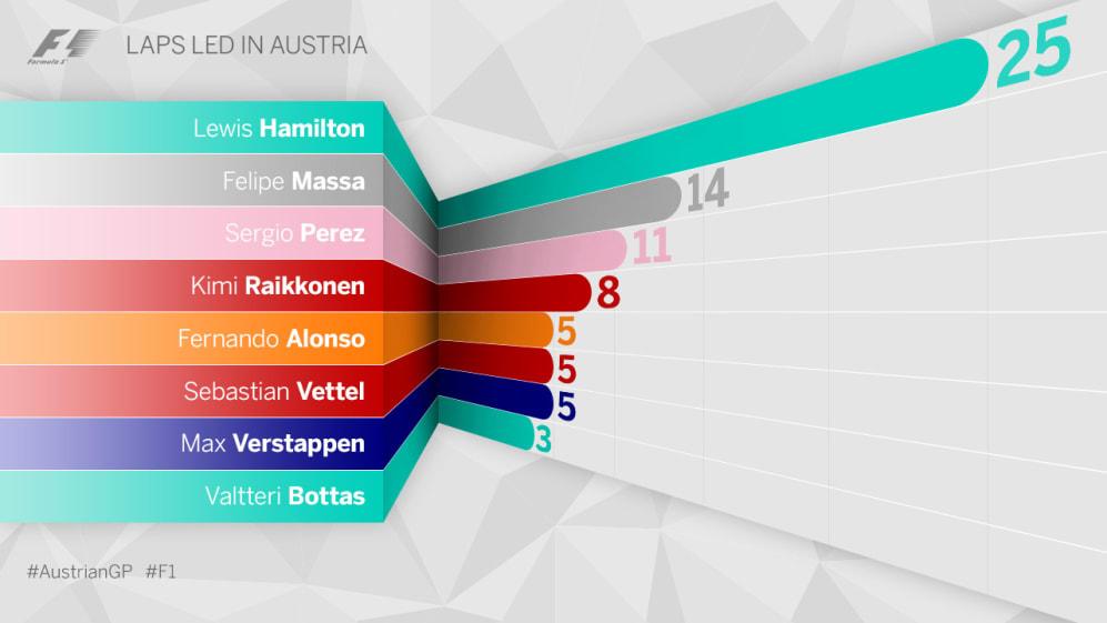 laps-led austria.jpg