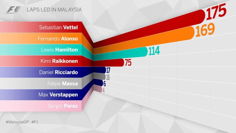laps-led-malaysia.jpg