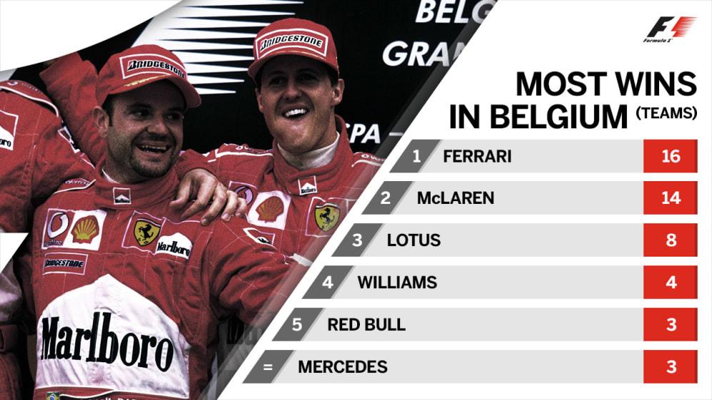 most-wins-team belgium.jpg