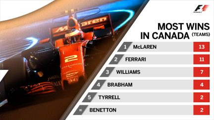 most-wins-team canada.jpg