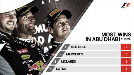 most-wins-team-abu.jpg