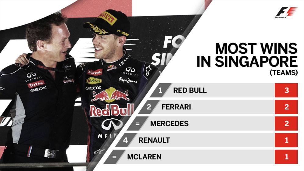 most-wins-team-singapore.jpg