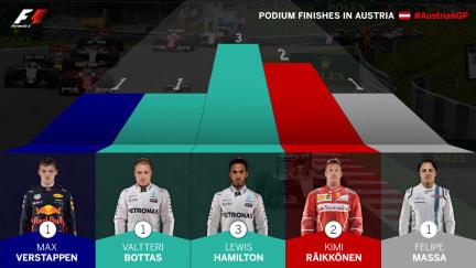 podium-finishes-in-austria.jpg