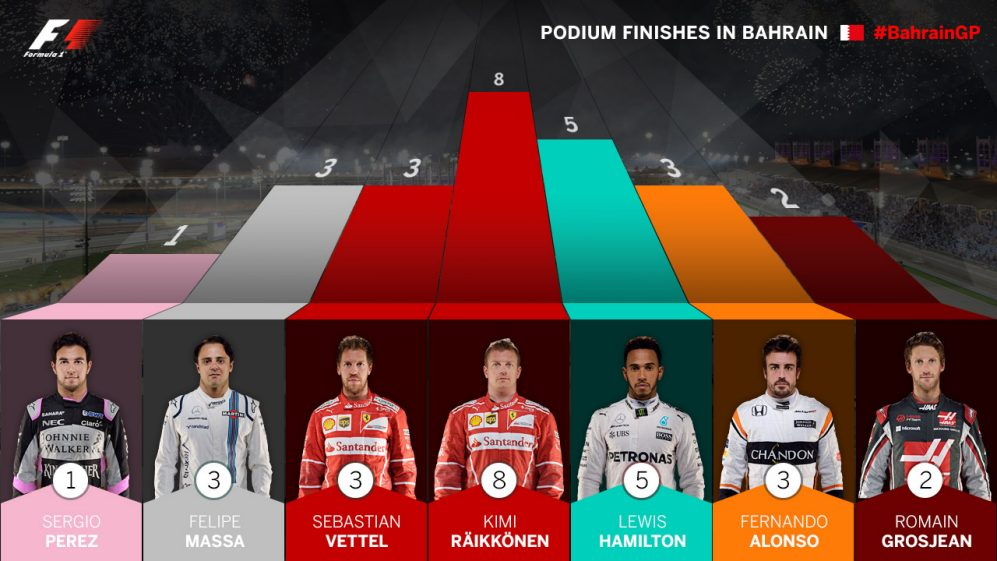 podium-finishes-in-bahrain.jpg