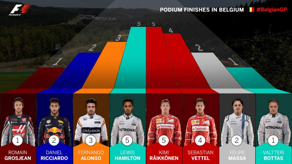 podium-finishes-in-belgium.jpg