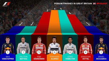 podium-finishes-in-britain gb.jpg