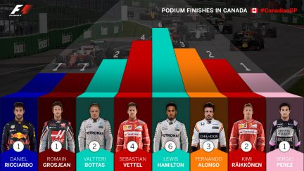 podium-finishes-in-canada.jpg