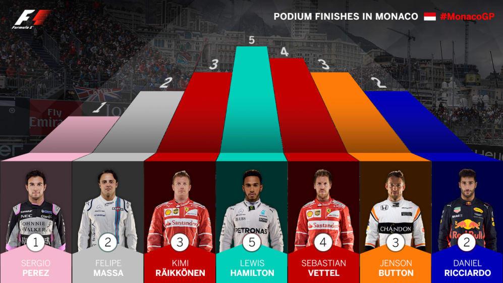 podium-finishes-in-monaco.jpg