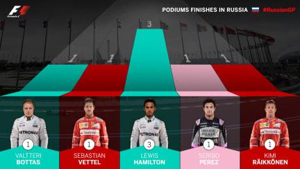 podium-finishes-in-russiav2.jpg