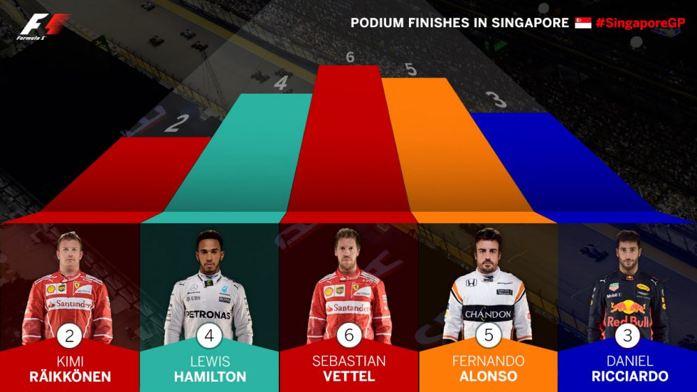 podium-finishes-in-singapore.jpg