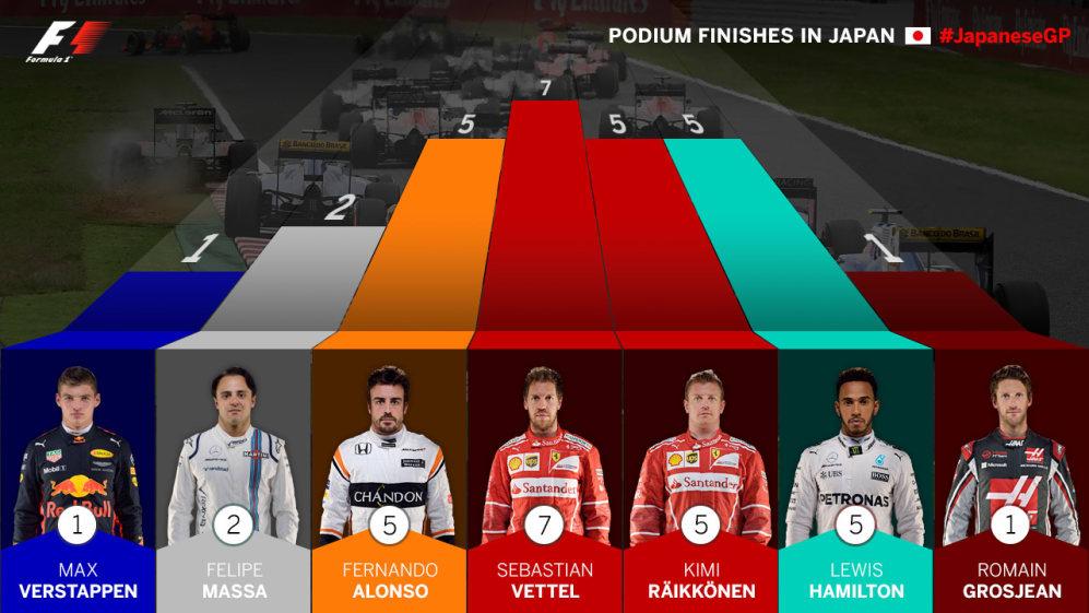 podium-finishes-japan.jpg