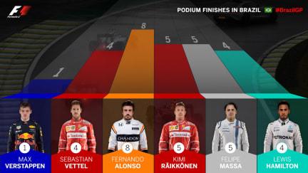 podium-finishes_BRA.jpg