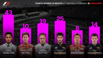 points-scored-mexico.jpg