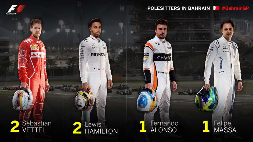 pole-position BAH.jpg