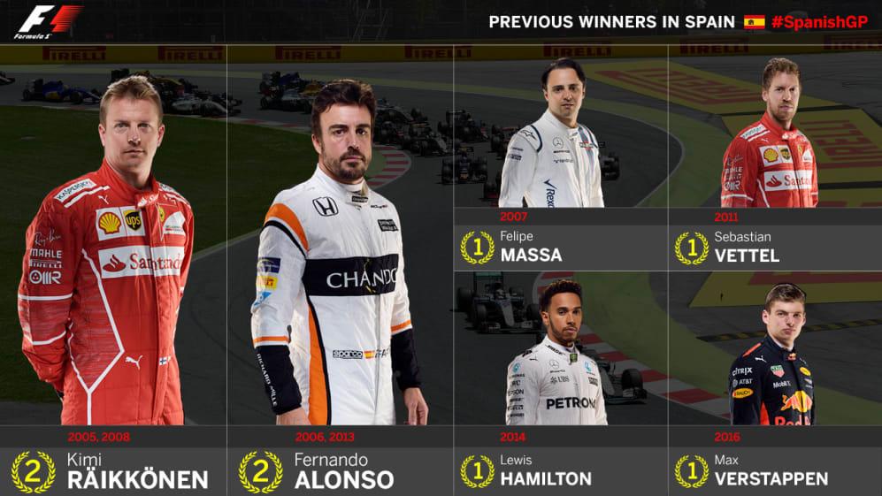 previous-winners-spain.jpg