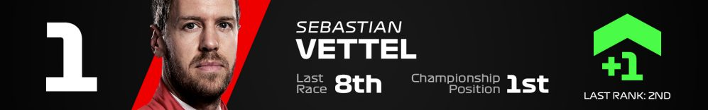 1_Vettel_Chi.jpg