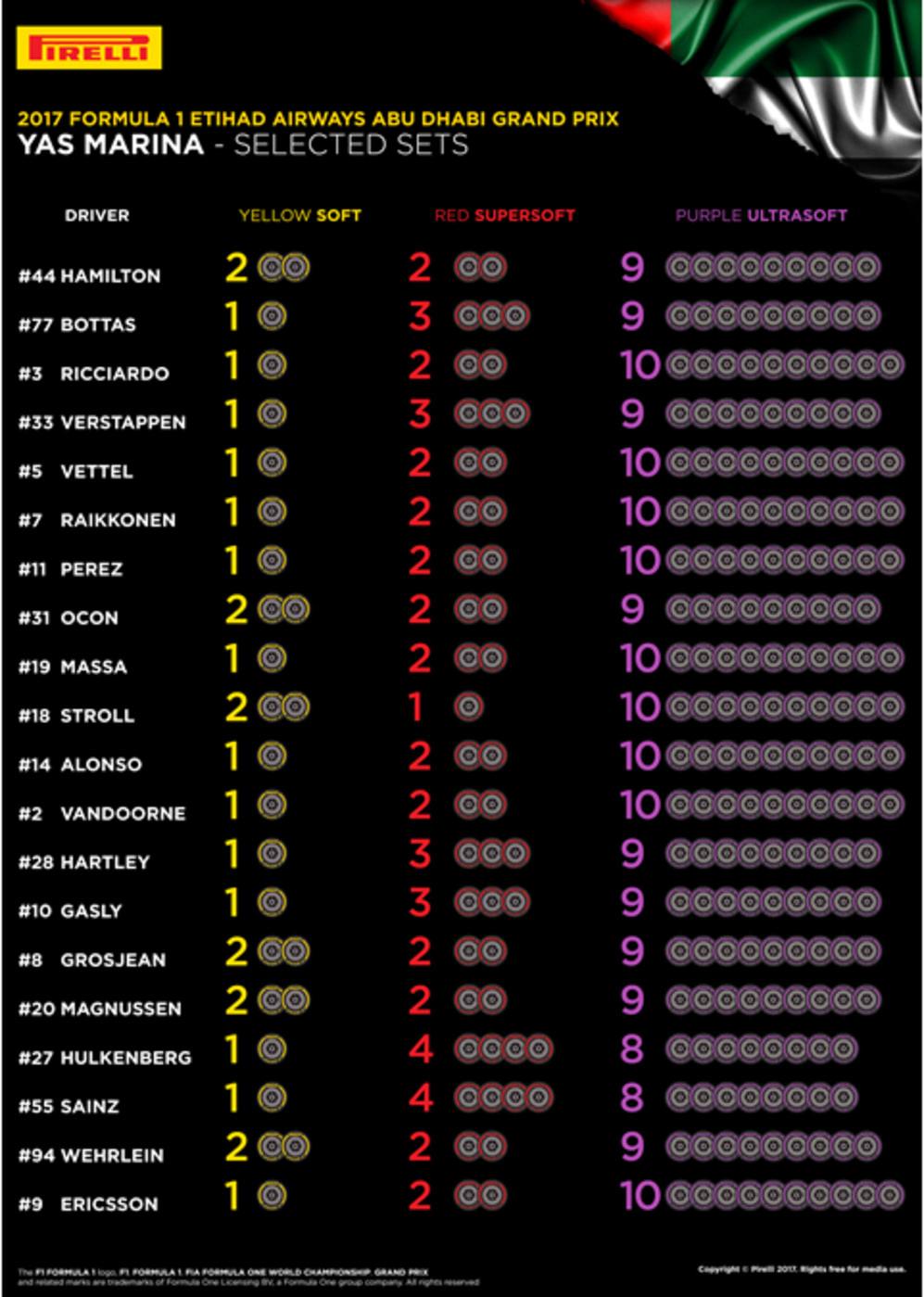 Pirelli_Abu_17_selections.jpg