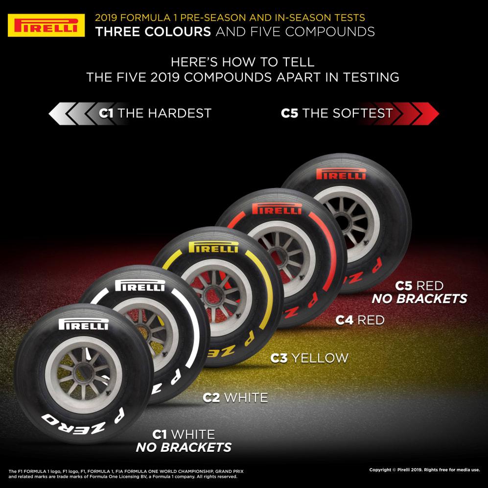 Pirelli compounds.jpg