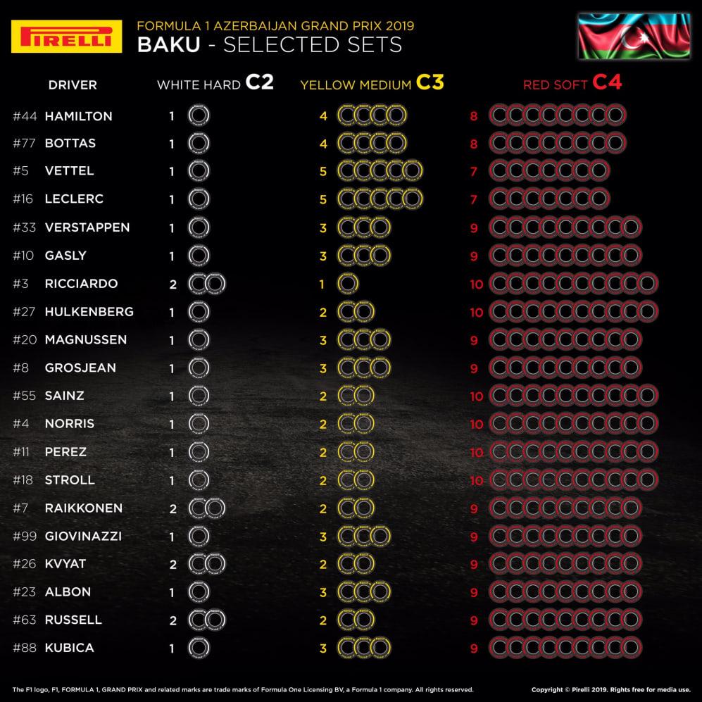 Pirelli Baku.jpg