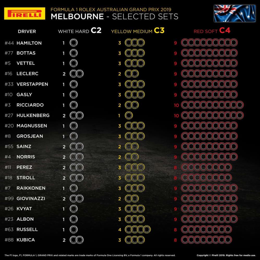 Pirelli tyres AUS.jpg