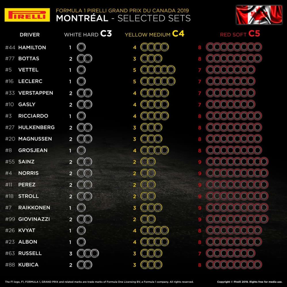 canada tyre choices.jpg