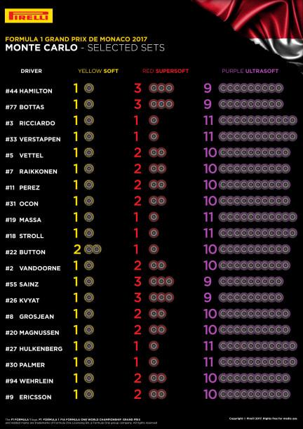 monaco tyre choices.jpg