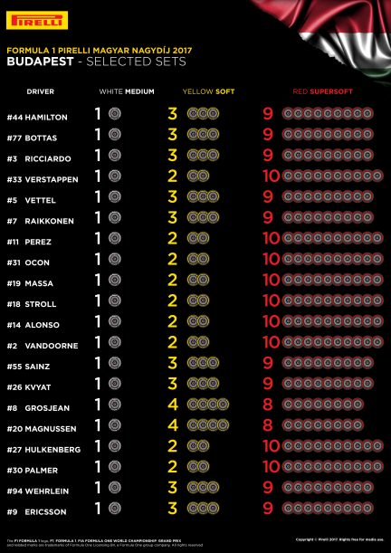 pirelli selections hungary.jpg