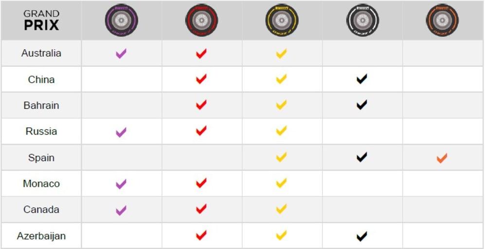 pirelli so far.jpg
