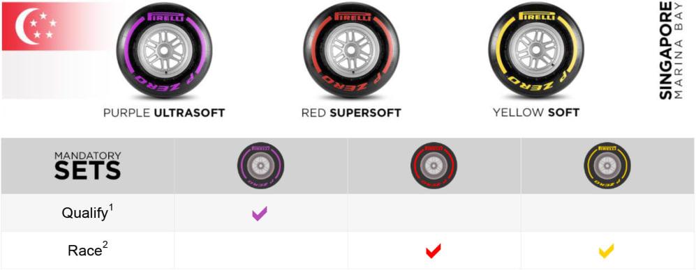 singapore tyres.jpg