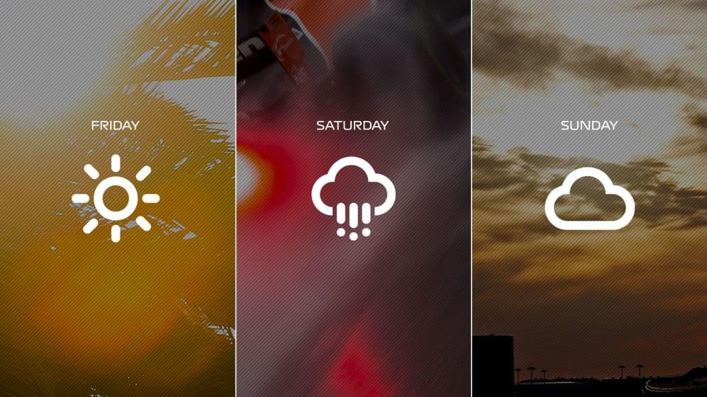 Bahrain-Weather-compressor.jpg