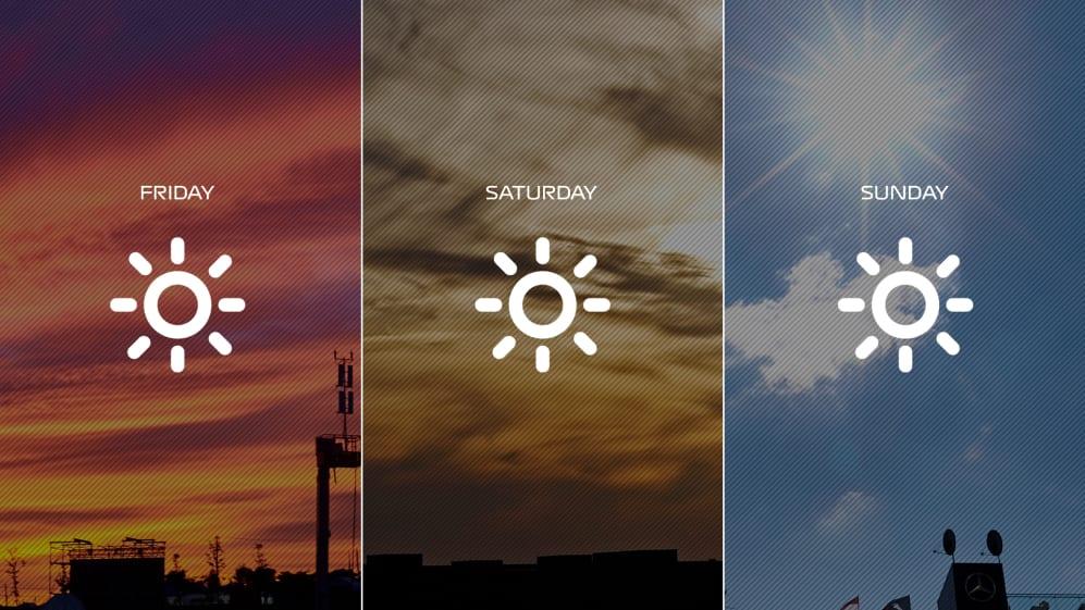 weather-forecast-AUS.jpg