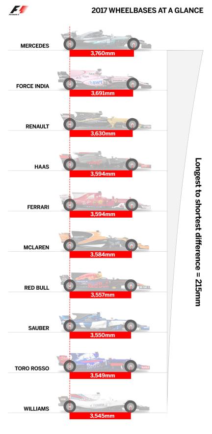 wheelbases-02.jpg