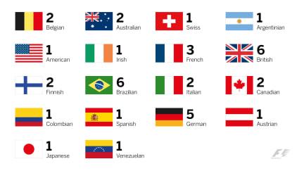 driver-nationalities.jpg