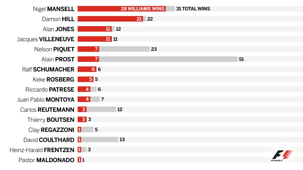 most-wins.jpg