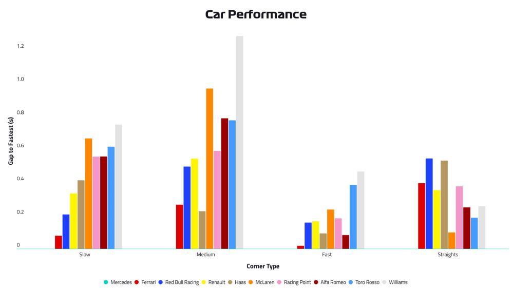 2019-01-aus-race-car-performance.png