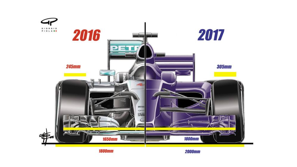 2016-2017 front-on comparison