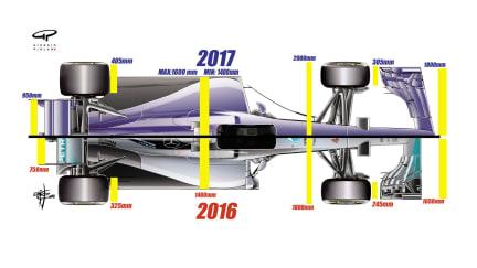 2016-2017 overhead comparison