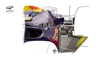 Red Bull RB13 - Canada side conditioner