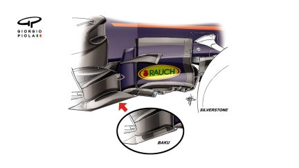Red Bull RB13 - Silverstone barge boards