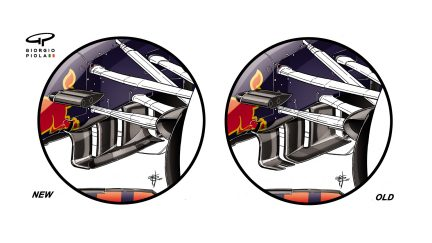 Red Bull RB13 - Hungary chassis fins