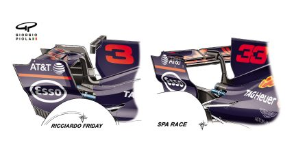 Red Bull RB13 - Spa rear wing
