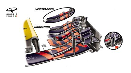 Red Bull RB13 - Spa front wing