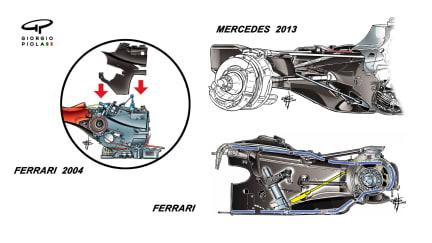 Mercedes, Ferrari - double gearbox case