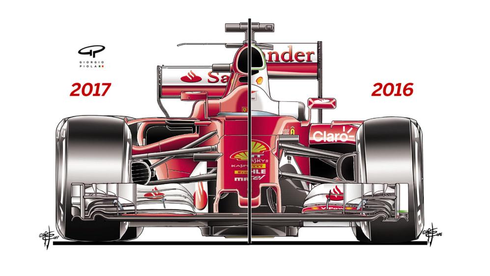 Ferrari SF70H / Ferrari SF16-H - front comparison